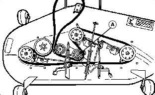 Deere Sabre 14 5 Hp Belt Diagram