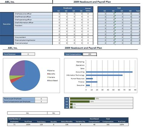 Hr Headcount Report Template