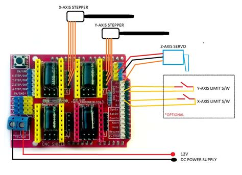 grbl limit switch wiring diagram wiring diagrams repair