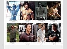 How to Get A Body Like Christian Bale in American Psycho ... Hollywood Actors Body Transformation