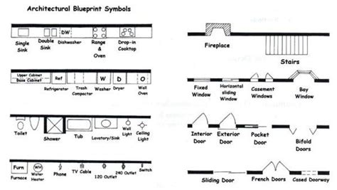 symbols for floor plans floor plan symbols search kitchen design ideas autocad cad blocks and