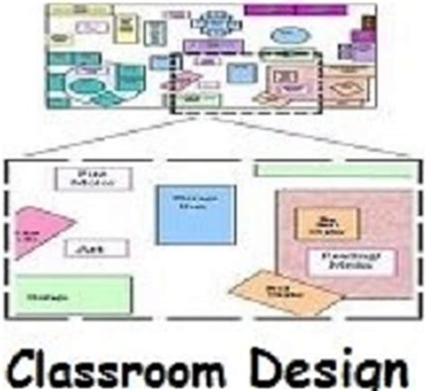 classroom essentials for new early childhood professionals a preservice work book books classroom design in preschool