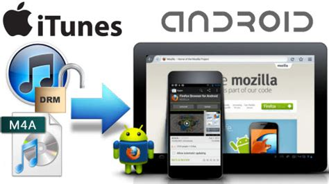 transfer itunes to android itunes to android transfer how to transfer itunes to android phone