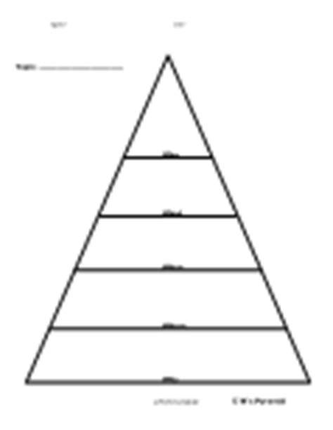 biography pyramid graphic organizer plot pyramid graphic organizer story picture pictures