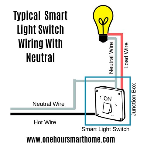 smart switch  neutral onehoursmarthomecom