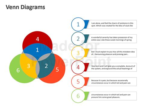 Venn Diagram Editable Powerpoint Template Venn Diagram Template Powerpoint