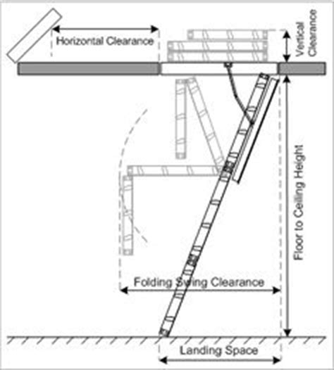www small house design 1000 images about baby cabin loft on pinterest loft stairs ladder and loft ladders