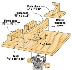 Simple Router Table Plans by 17 Best Ideas About Router Table On Garage