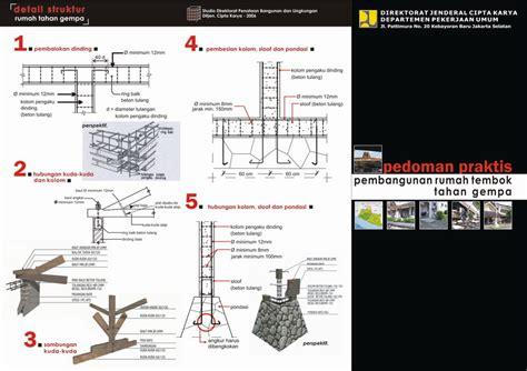 Pengaman Pintu Tembok Lemari Secret Architecture Tips Untuk Rumah Tahan Gempa Bumi