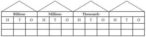 decimal house naming decimal place value worksheets 8 best images of