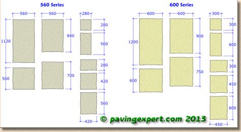 pattern solver i pattern pavers calculator related keywords suggestions