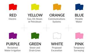 utility flag colors utility color code miss dig system inc