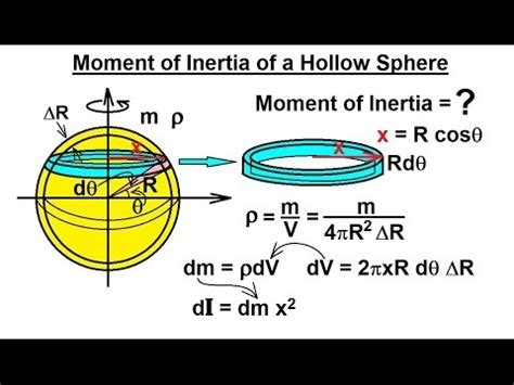 how to find moment of inertia of i section physics mechanics moment of inertia 3 of 7 moment of