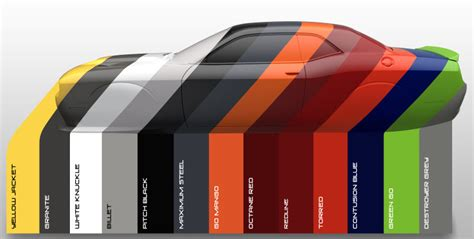 dodge charger colors dodge introduces heritage colors for the 2017 lineup