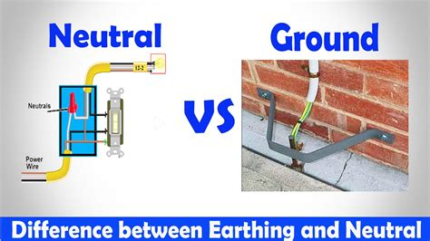 neutral grounding resistor vs reactor difference between neutral grounding resistor and neutral grounding transformer 28 images