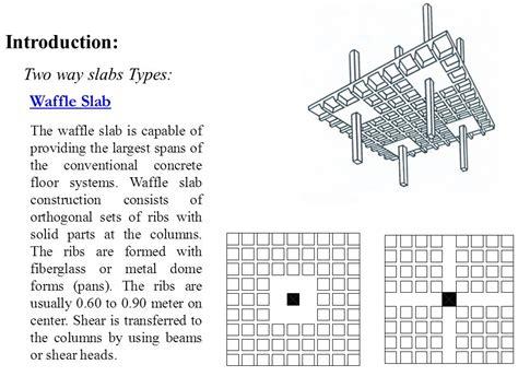 Online Floor Plan Design reinforced concrete design ii ppt video online download