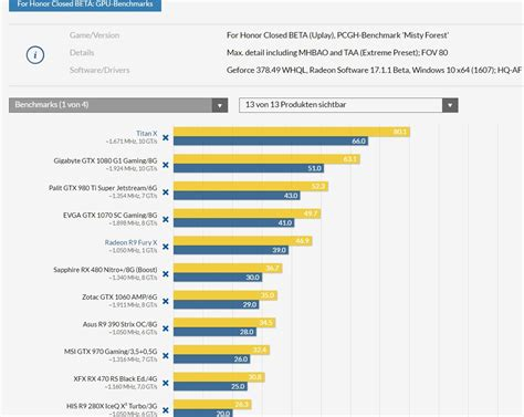 anandtech bench anandtech cpu bench 28 images gaming performance amd s