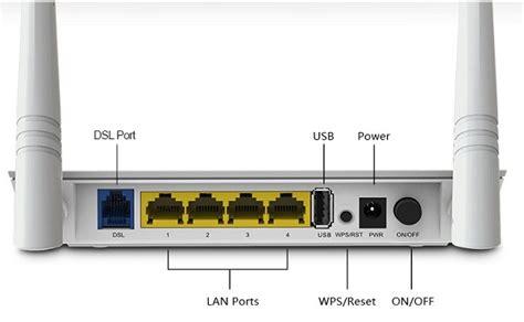 tenda modem tenda d303 adsl modem 300mbps wi fi router review