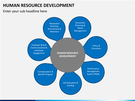 ppt templates for hr presentation human resource development powerpoint template sketchbubble