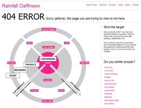 design error meaning web design elements exles and best practices