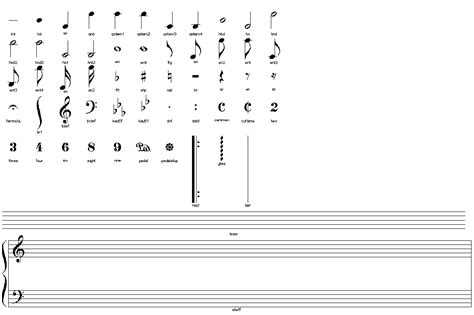 musical names note symbol names so so awesome symbols note symbol