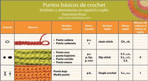 cmo leer smbolos c 243 mo leer los esquemas s 237 mbolos de crochet el blog de trapillo com