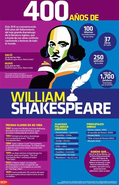 william shakespeare biography in infographic 400 a 241 os de william shakespeare periodismo letras