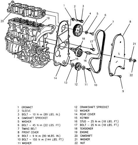 small engine maintenance and repair 1994 pontiac sunbird free book repair manuals pontiac sunbird engine diagram 28 images pontiac sunbird se 1992 pontiac sunbird convertible
