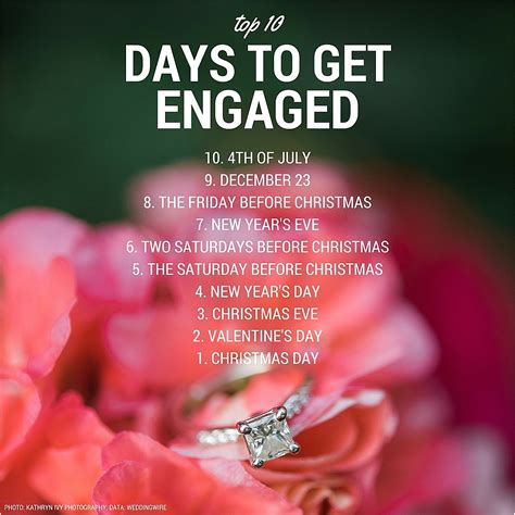 Of The Get Engaged by Top 10 Days To Get Engaged 187 Hill City Virginia