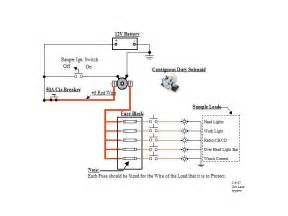 polaris electrical schematics 98 sportsman 500 polaris get free image about wiring diagram