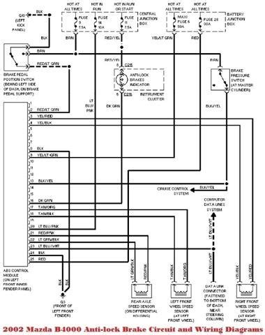 2002 jeep wrangler wiring diagram wiring diagram and