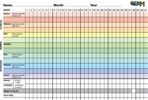 7 best images of bipolar monthly mood chart bipolar