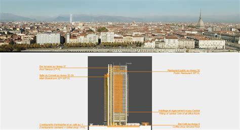 intesa sanpaolo italia plc architectures intesa sanpaolo