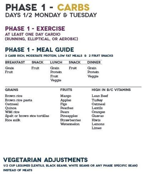 the metabolism diet the two week plan to ignite your burning furnace and stay lean for books 25 best ideas about metabolic diet on fast