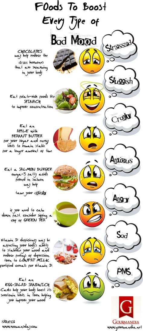 healthy fats mood foodista infographic foods to get rid of a bad mood