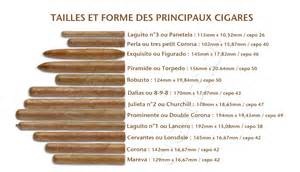 tailles et formes des cigares