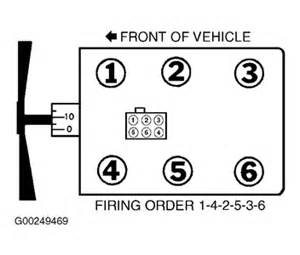 2005 Ford F150 5 4 Firing Order I Need The Firing Order For A 1997 F 150 Extended Solved