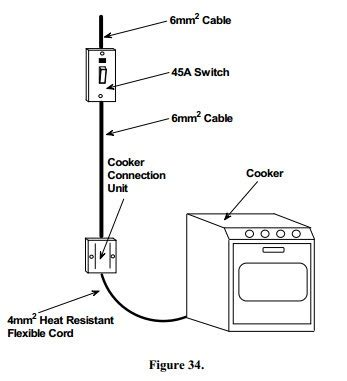 fixed appliance and socket circuits the electric cooker