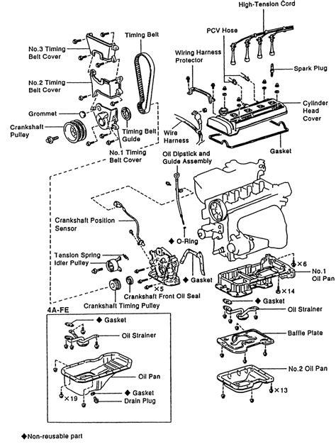 small engine repair manuals free download 1995 chevrolet blazer instrument cluster 7afe engine diagram 7afe free engine image for user manual download