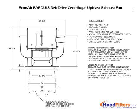 3000 cfm exhaust fan 3000 cfm belt drive upblast exhaust fan with 18 75 quot wheel