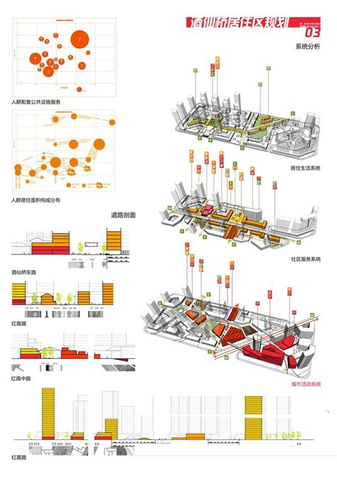 diagrams architecture 237 best images about architectural diagrams on