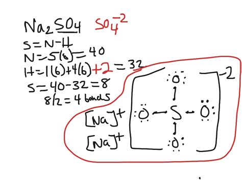showme lewis dot diagram for ch4 dot diagram wiring diagram