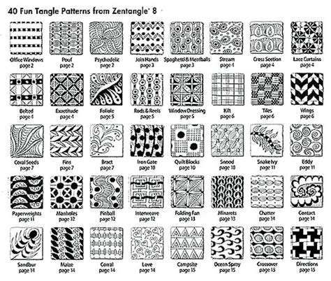 zentangle pattern locar zentangle 8 monograms alphabets and 40 new tangles by