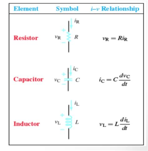 resistor capacitor and inductor ppt passive components such as resistors capacitors and inductors cannot 28 images