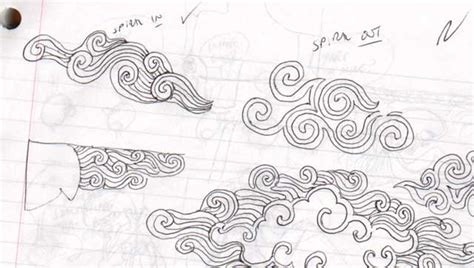 how to use spiral doodle image gallery spiral doodle