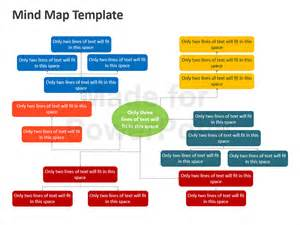 mind map template powerpoint mind map template editable powerpoint templatae