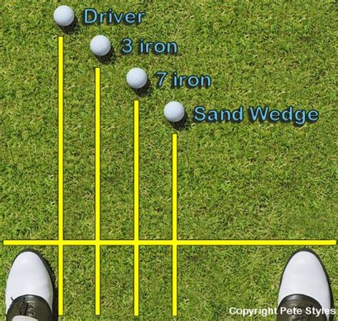 golf swing ball position correct golf ball position free online golf tips