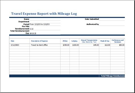 auto expense report template for microsoft word