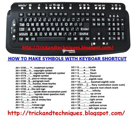 keyboard making tutorial keyboard symbol shortcuts windows google search rsi