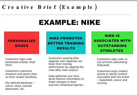 nike design brief zapcode a top level overview exles